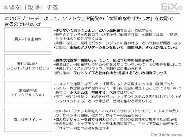 man_month_02_003