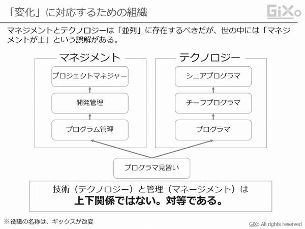 man_month_17_004