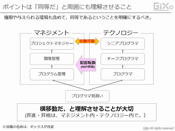 man_month_17_005