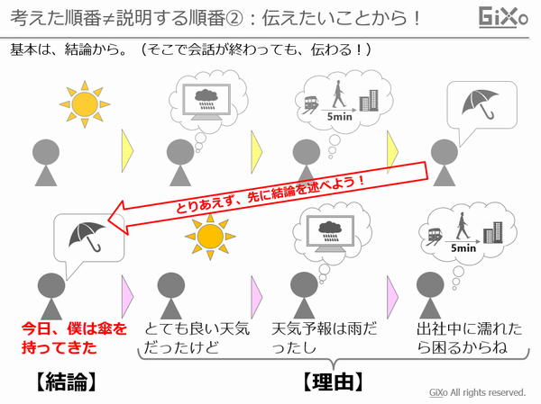 order_for_explanation_002