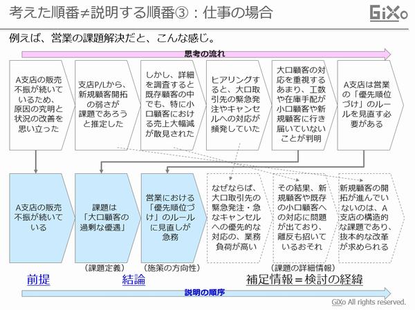 order_for_explanation_003.png