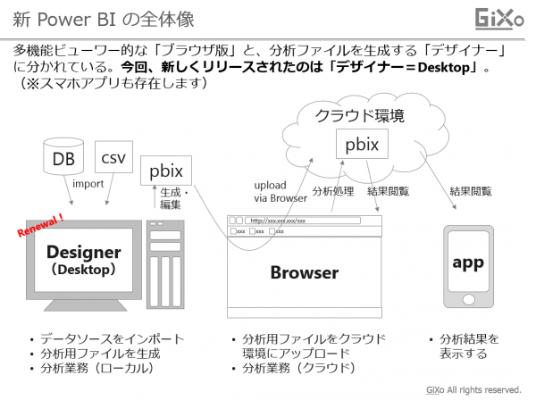 powerBI_desktop_tutorial_02.png
