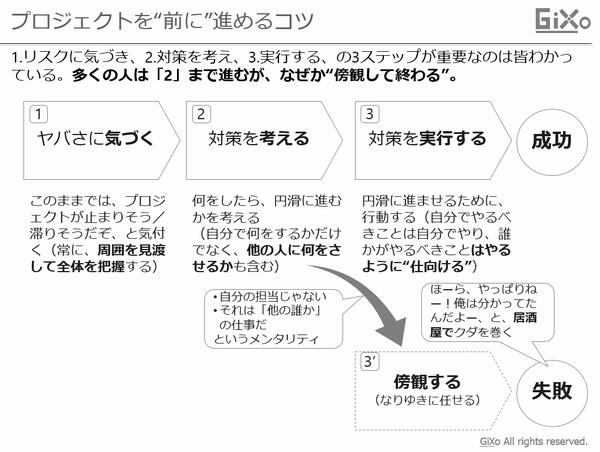 ProjectManagement001