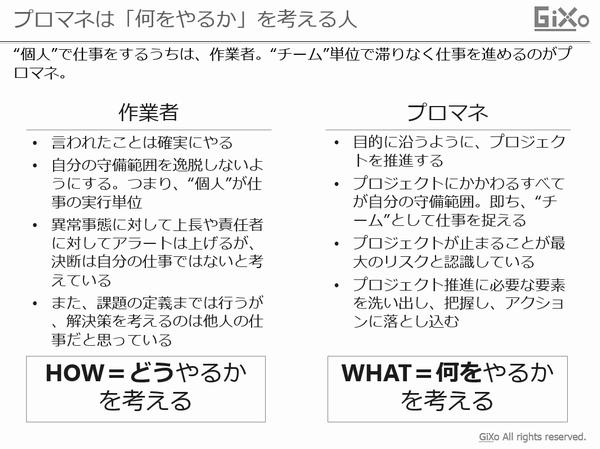 ProjectManagement002