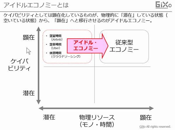 strategic_words_idle_economy_002