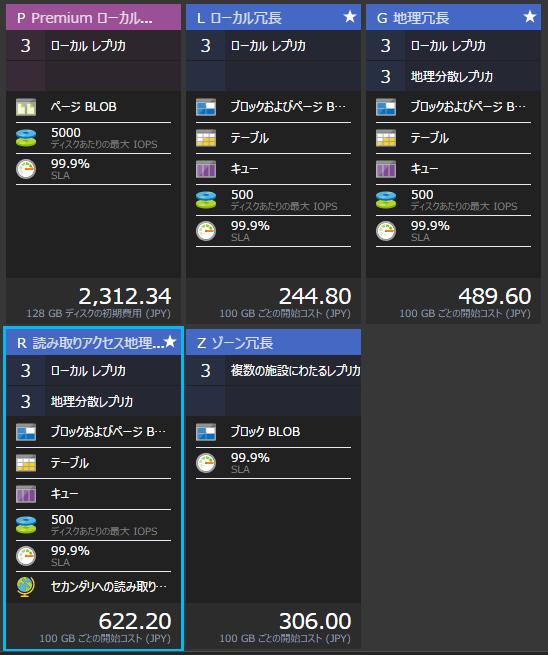 azure_sql_data_warehouse18
