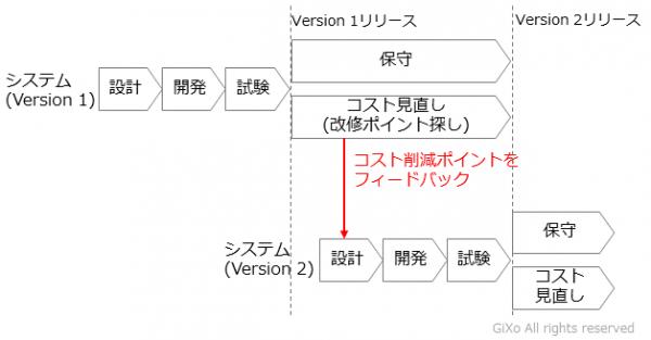 cloud_se3