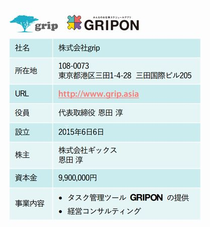 grip_gripon_company