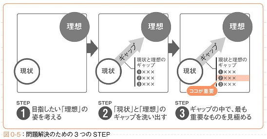 SuujiRyoku_EXCEL_0-5