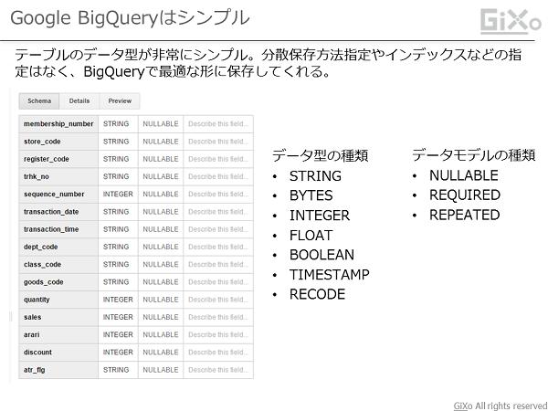 bigquery3