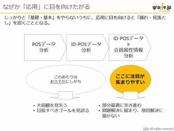 pos_analysis_3step_02