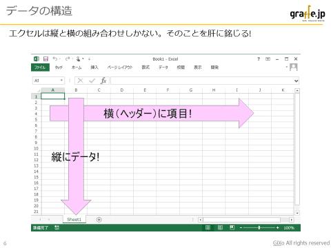 5-2_format変更