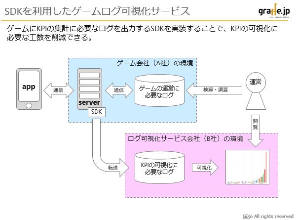 20151021_sdk_01