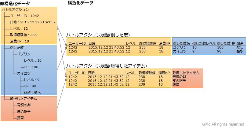 hikouzo2