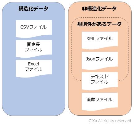 kouzou_data
