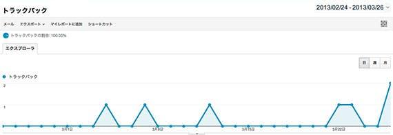 google_analytics_new_report