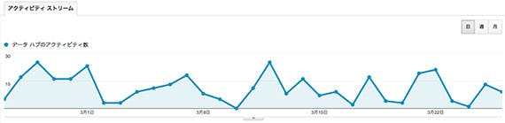 google_analytics_new_report3