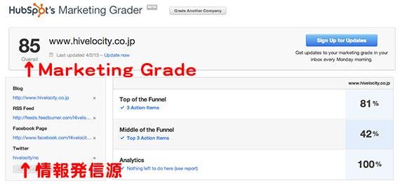 marketing_grader2