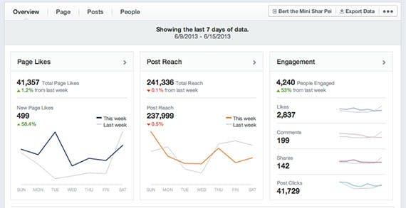facebook_insights_updata_2