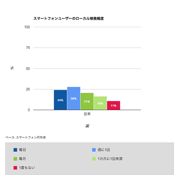 google_publish_mobile_our_planet_5