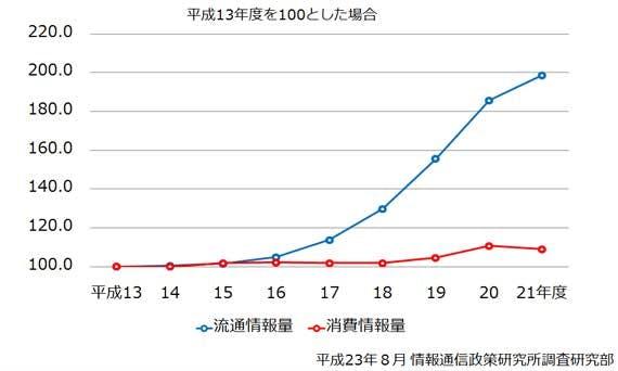 information-index01
