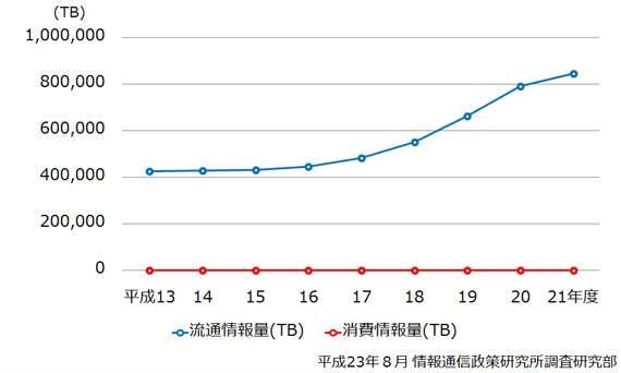 information-index02