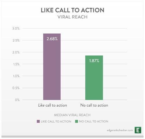 like_call_to_act
