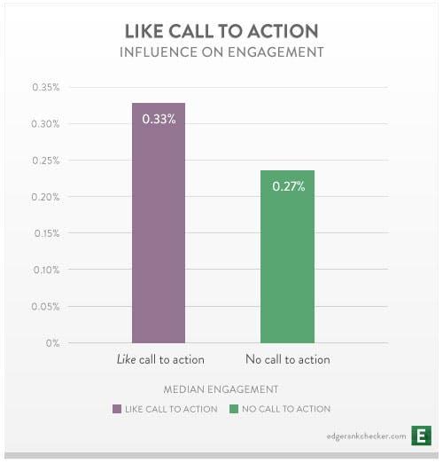 like_call_to_act_2