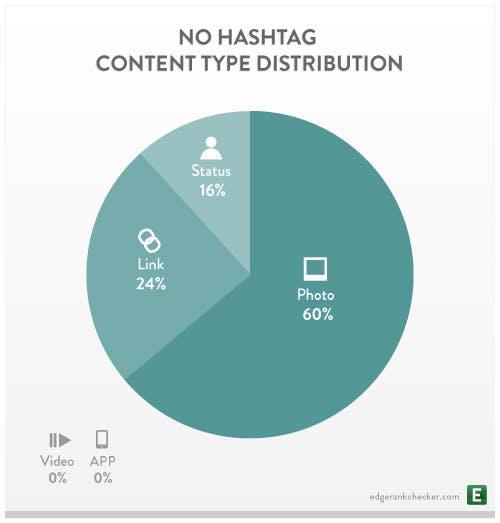 facebook_hashtag_no_effective12