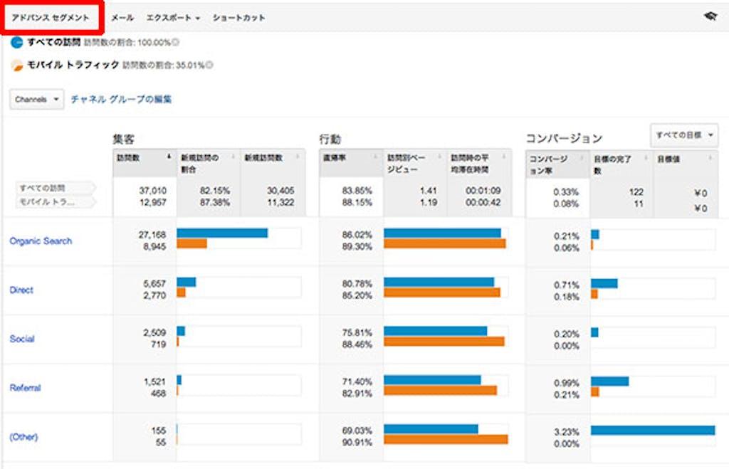 google-analytics-update-4