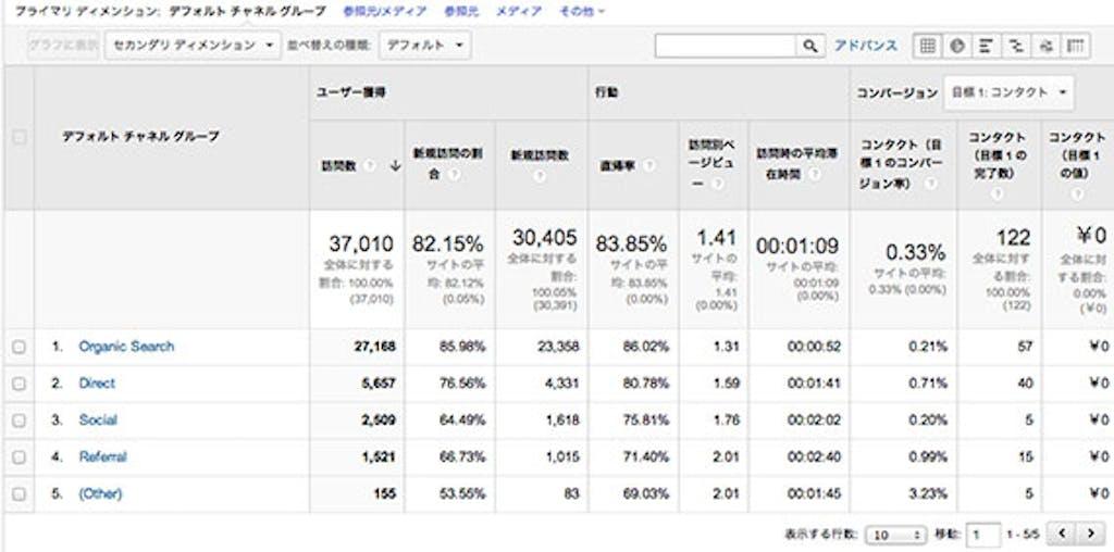 google-analytics-update-5
