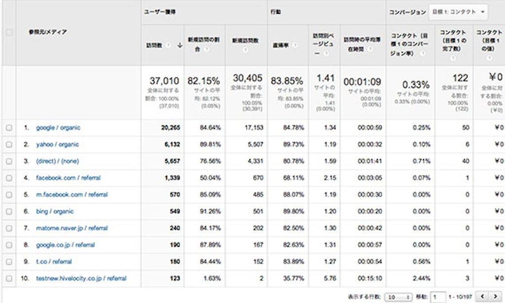google-analytics-update-6