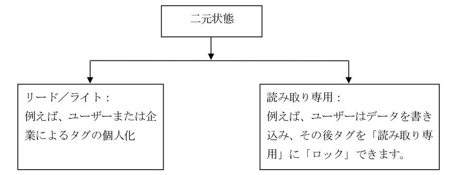 nfc-2flow
