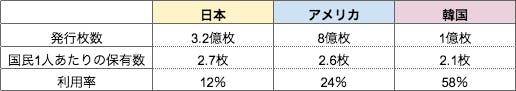 スクリーンショット 2014-04-09 15.58.44