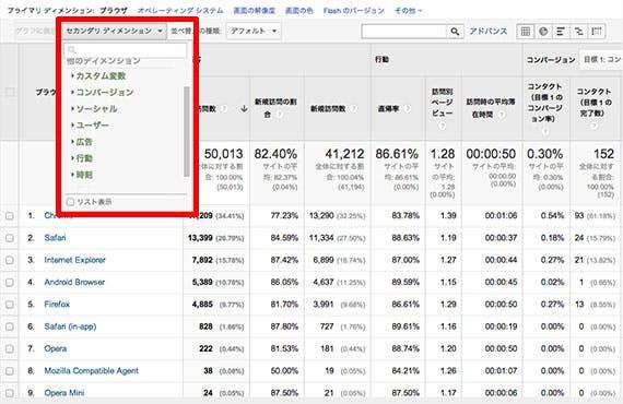 google-analytics-browser-second