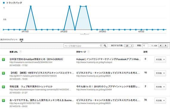 google-analytics-inboundlinks
