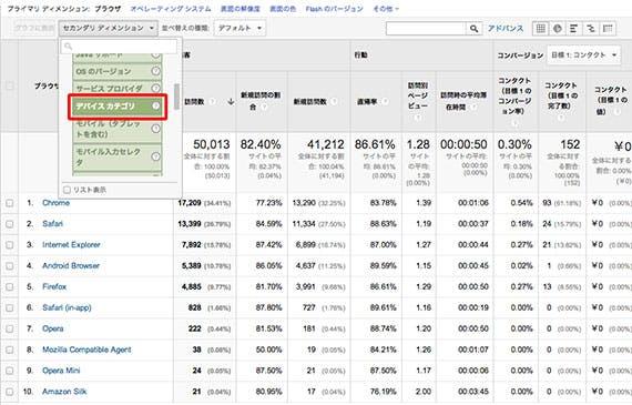 google-analytics-second-category