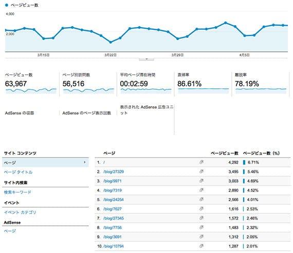 google-analytics-user-moves