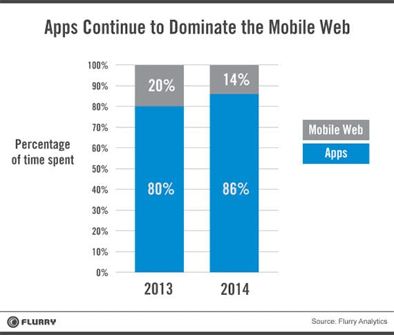 mobile-use-time-app-soooo-strong