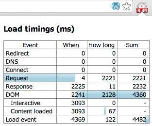 page-load-time-chrome