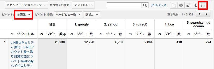 google-analytics-pivot