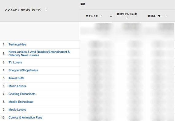 google-analytics-affinity-ms