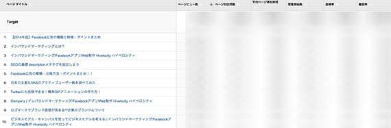 google-analytics-page-performance-ms