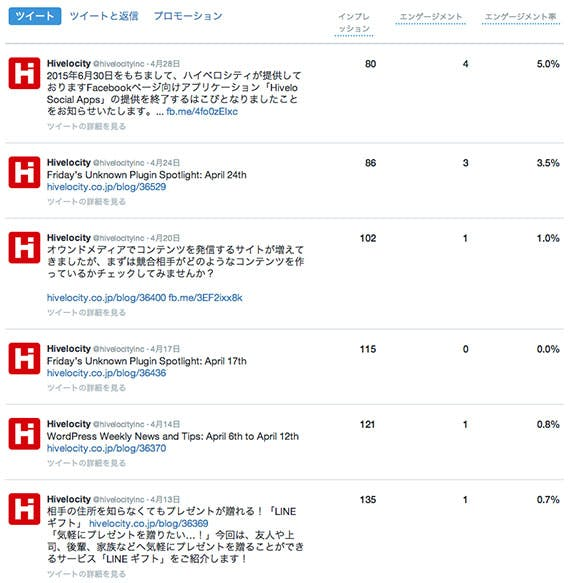 twitter-analttics-tweet-activity