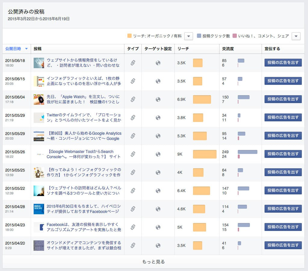 fb-publish-post