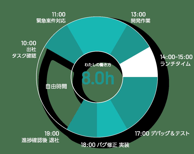 talent_htinshar_fig_data_L-1