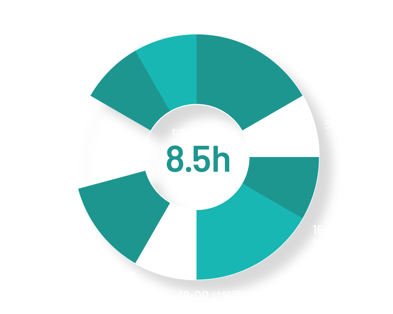 talent_kumai_fig_data_L-3