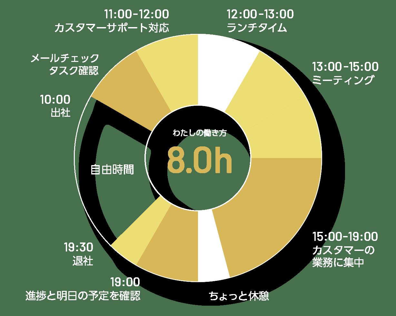 talent_motohashi_fig_data_L-1