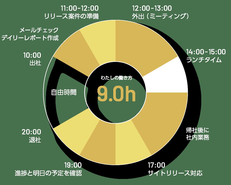 talent_nakamura_fig_data_L-1