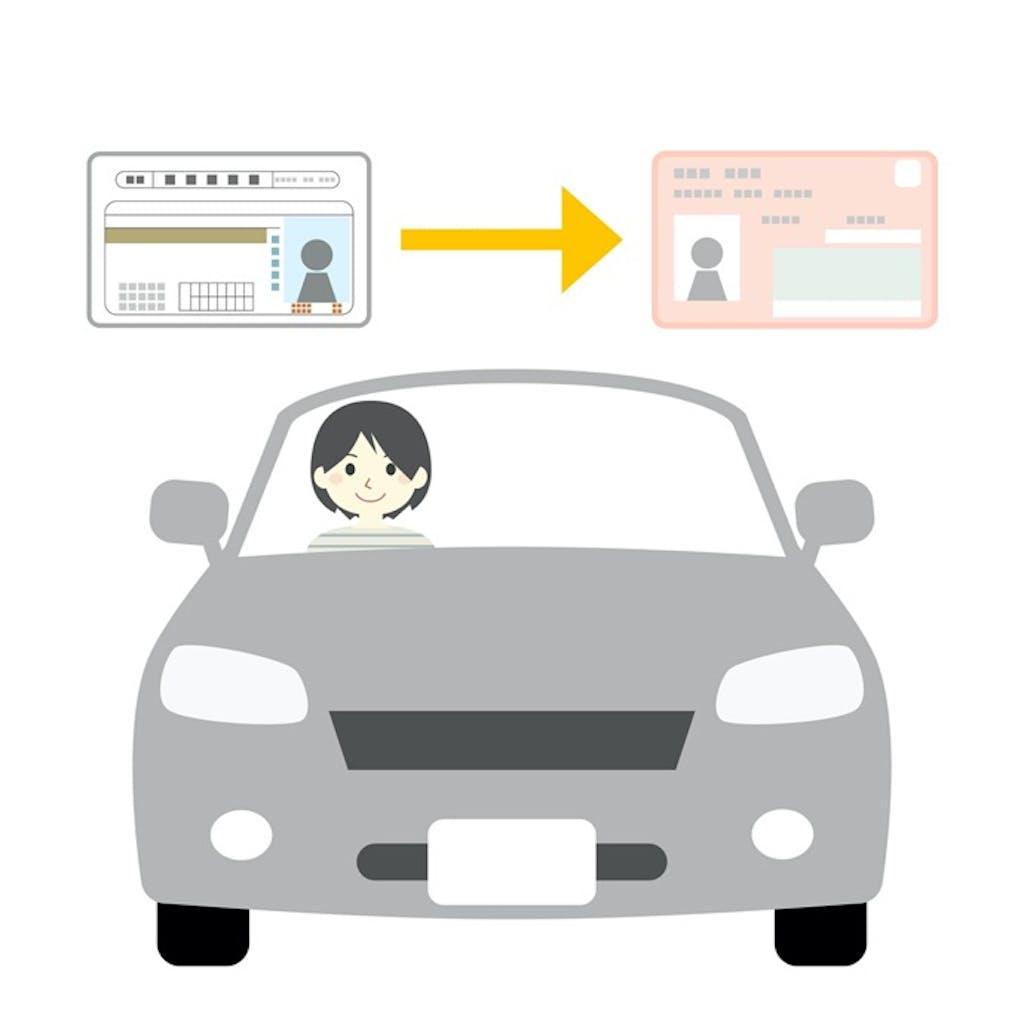 """免許証に記録された""""本籍地""""は、スマホアプリで確認できるって知ってました?"""